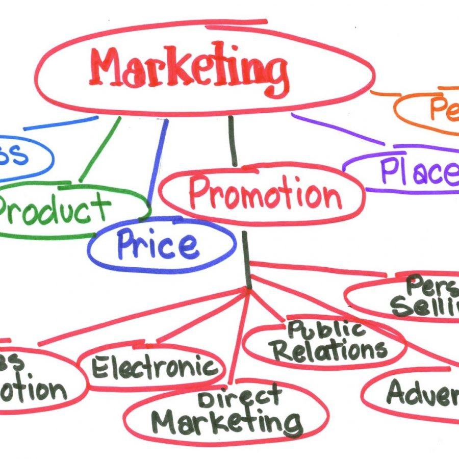 marketing Quy Nhơn